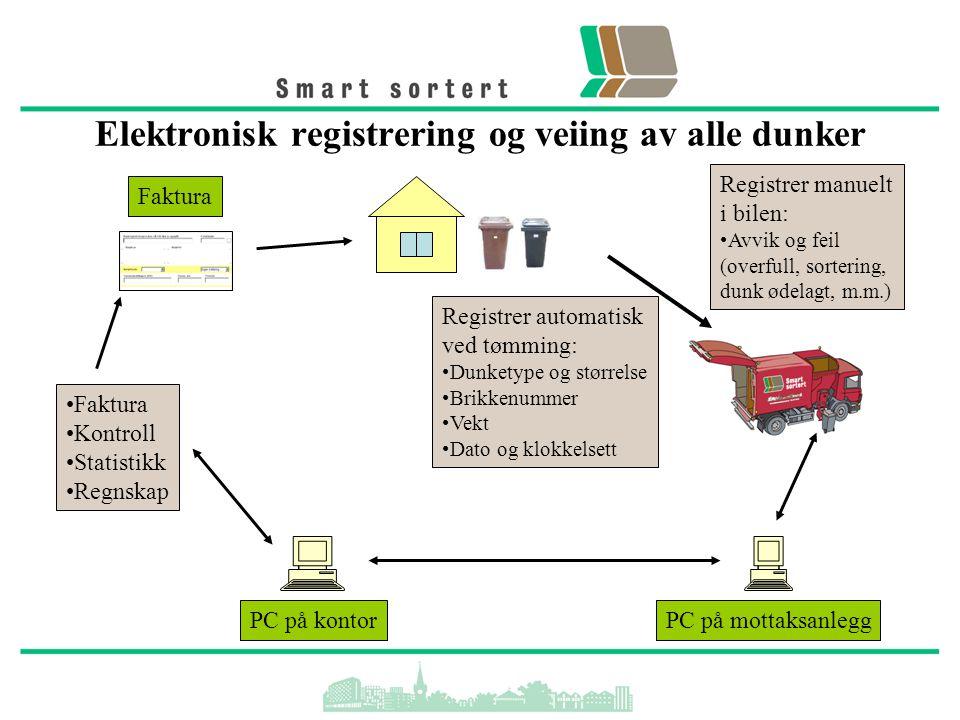 Elektronisk registrering og veiing av alle dunker