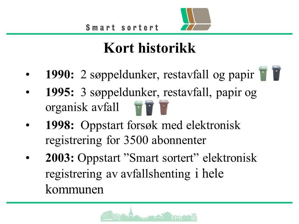 Kort historikk 1990: 2 søppeldunker, restavfall og papir
