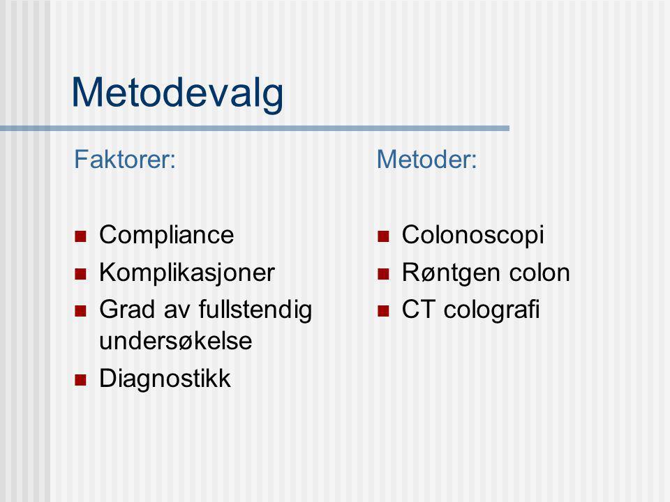 Metodevalg Faktorer: Compliance Komplikasjoner