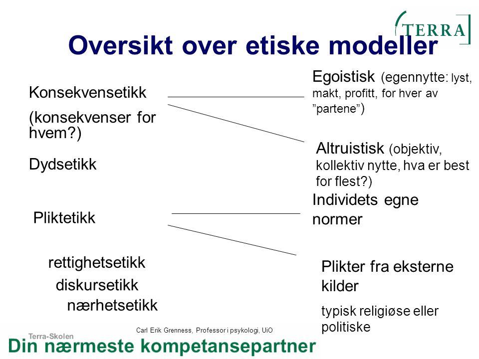 Oversikt over etiske modeller