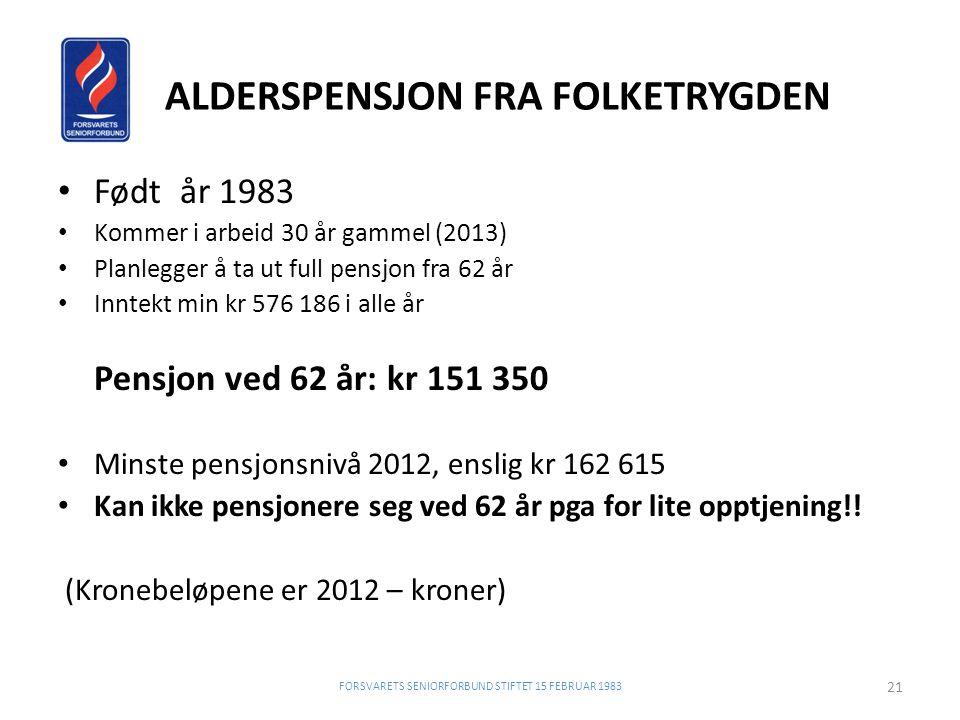 ALDERSPENSJON FRA FOLKETRYGDEN