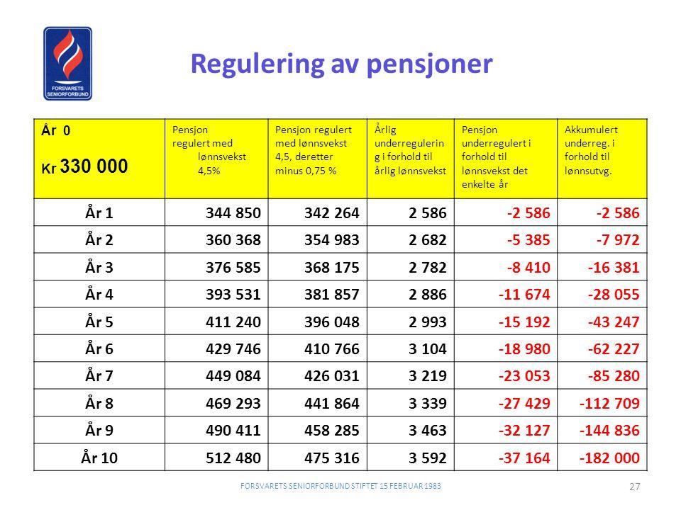 Regulering av pensjoner