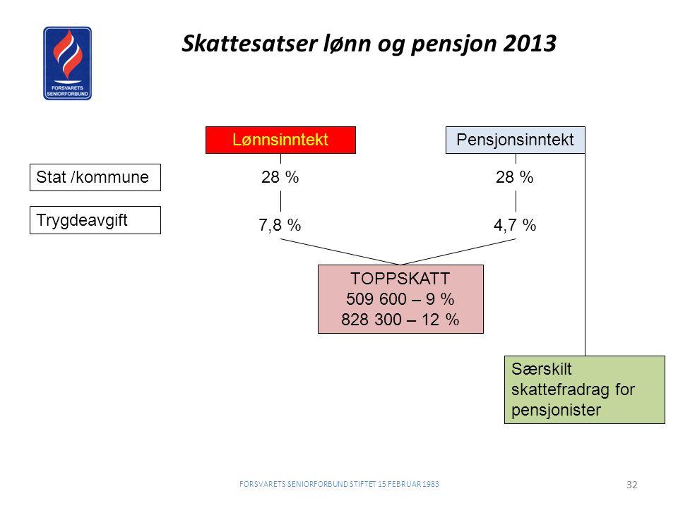 Skattesatser lønn og pensjon 2013