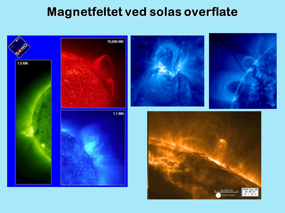 Magnetfeltet ved solas overflate