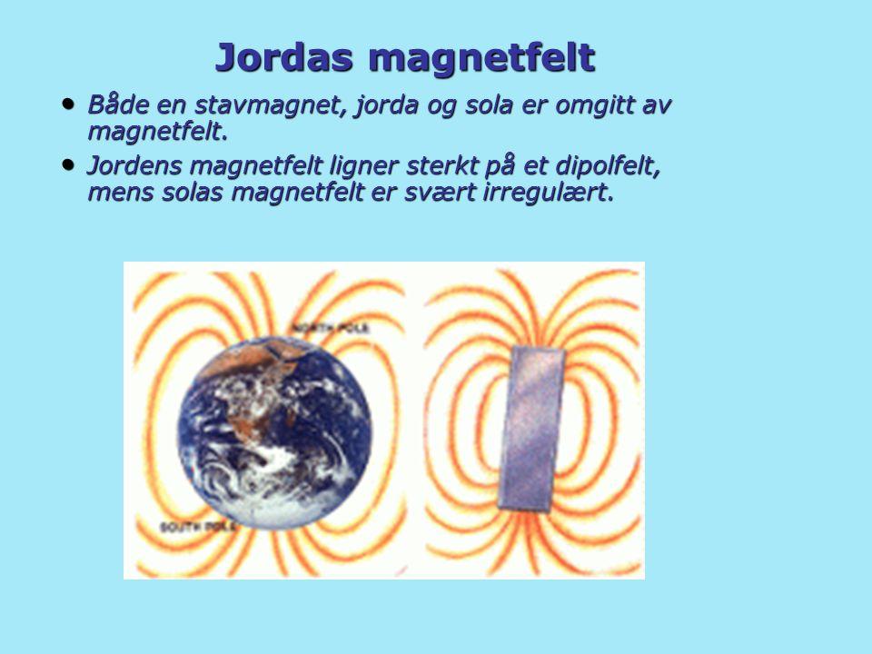 Jordas magnetfelt Både en stavmagnet, jorda og sola er omgitt av magnetfelt.
