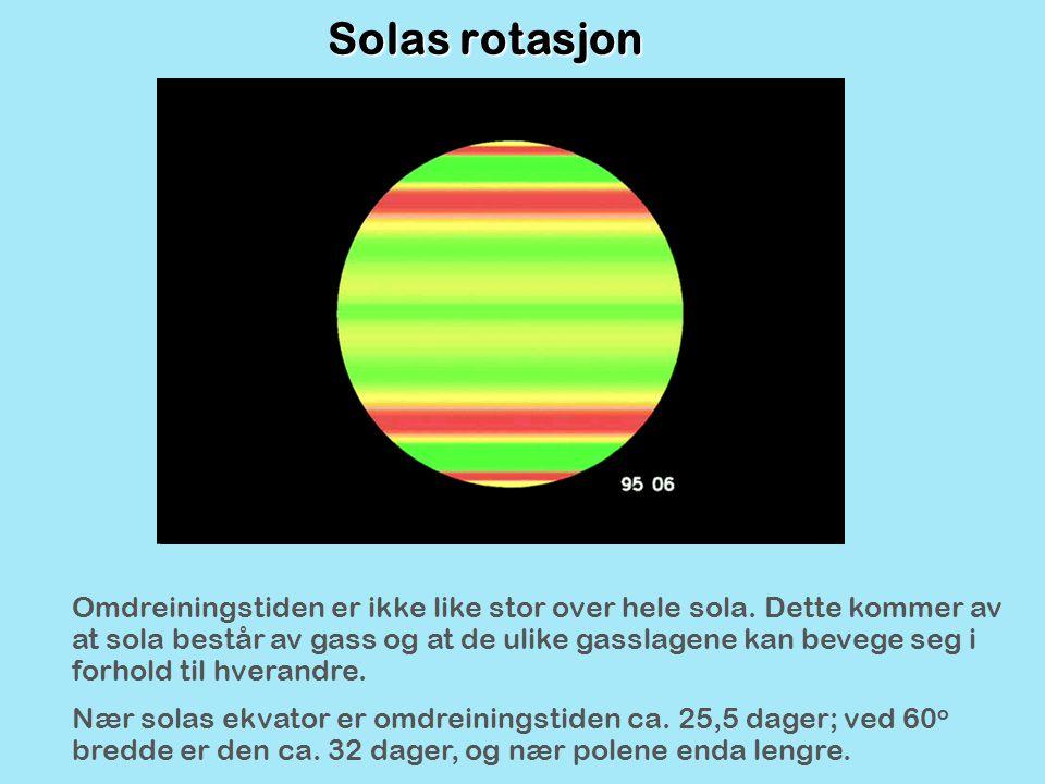 Solas rotasjon