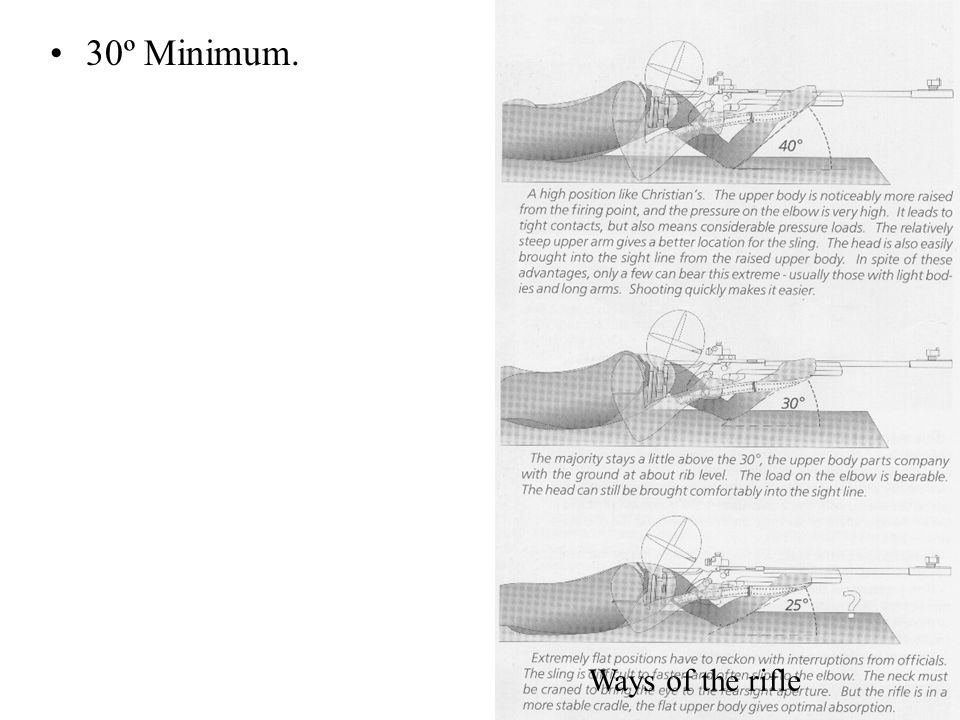 30º Minimum. Ways of the rifle