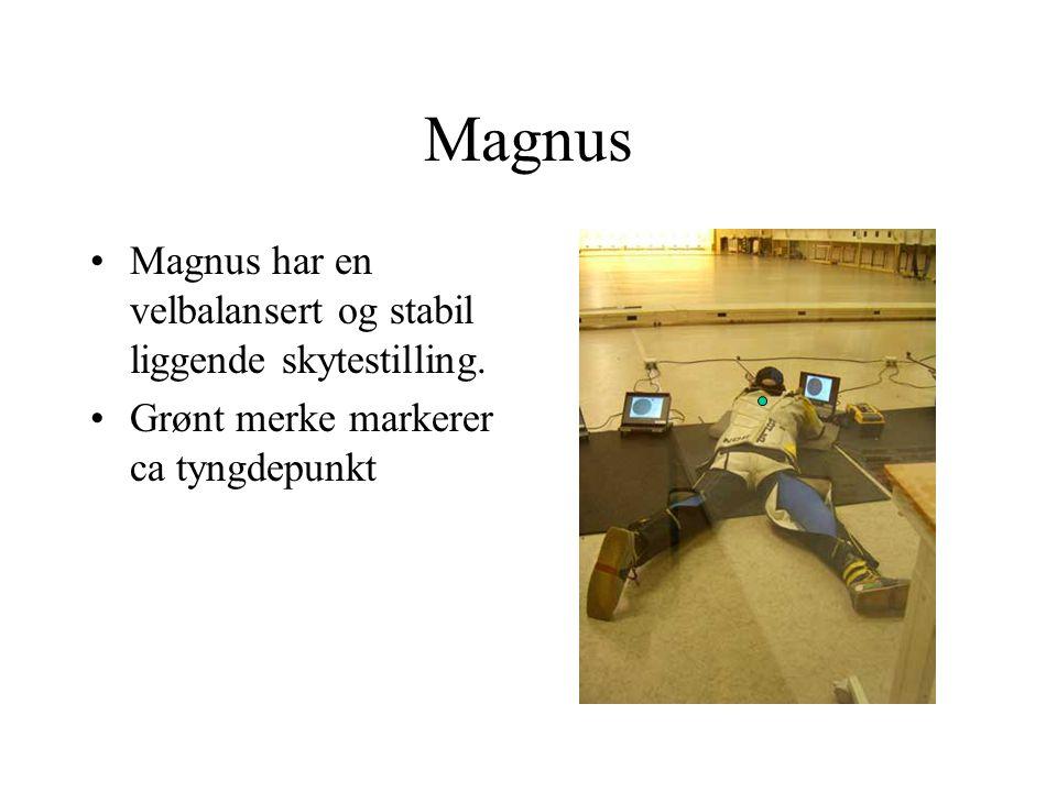 Magnus Magnus har en velbalansert og stabil liggende skytestilling.