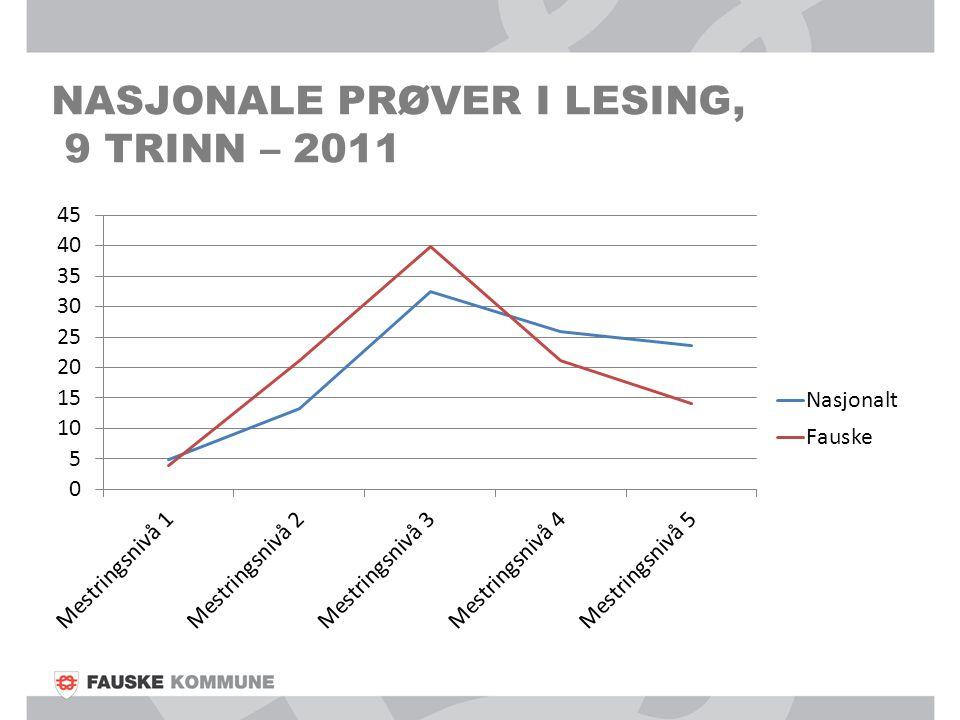 Nasjonale prøver i lesing, 9 trinn – 2011