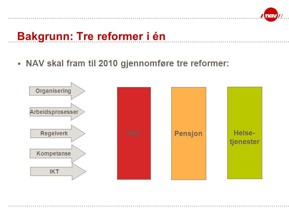 Bakgrunn: Tre reformer i én