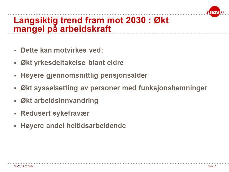 Langsiktig trend fram mot 2030 : Økt mangel på arbeidskraft