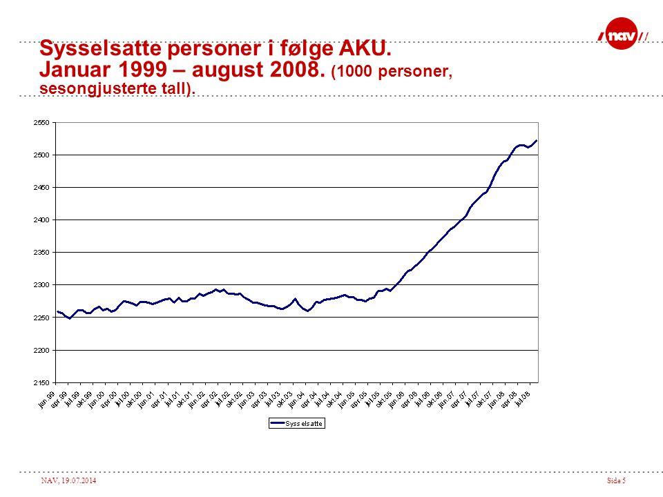 Sysselsatte personer i følge AKU. Januar 1999 – august 2008