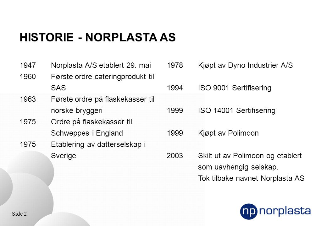 HISTORIE - NORPLASTA AS