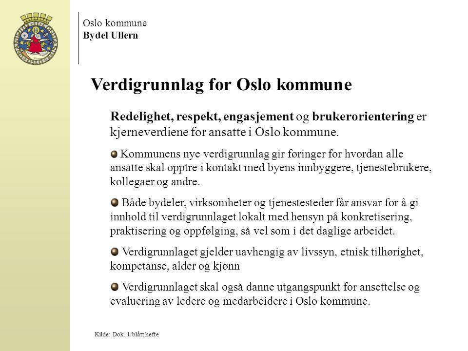 Verdigrunnlag for Oslo kommune