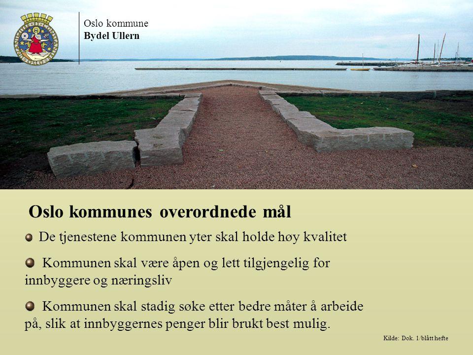 Oslo kommunes overordnede mål