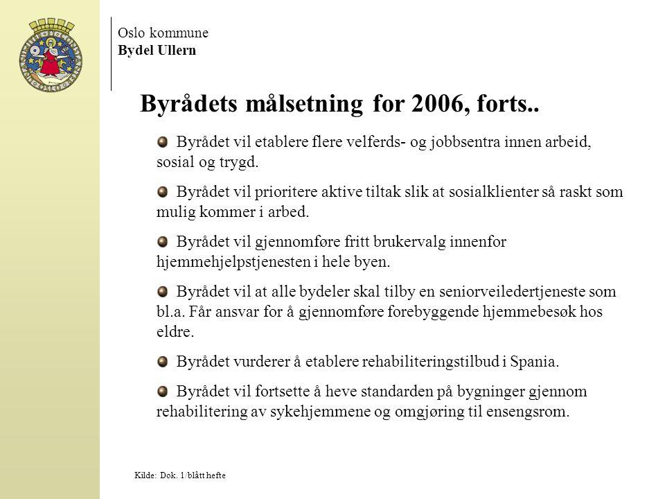 Byrådets målsetning for 2006, forts..