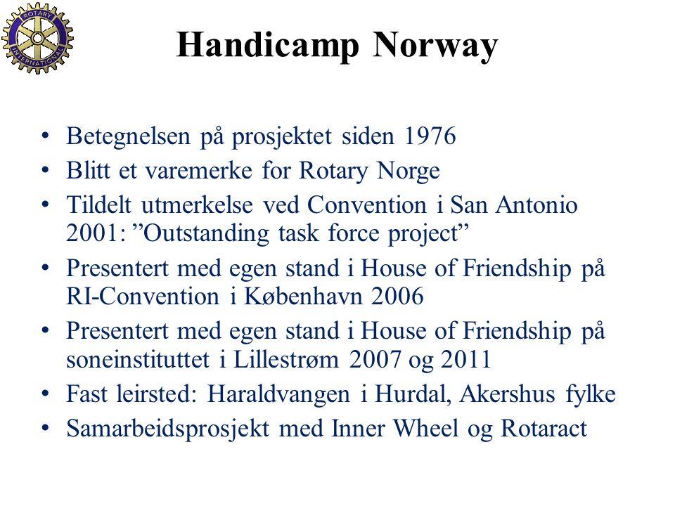Handicamp Norway Betegnelsen på prosjektet siden 1976