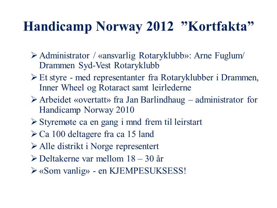 Handicamp Norway 2012 Kortfakta