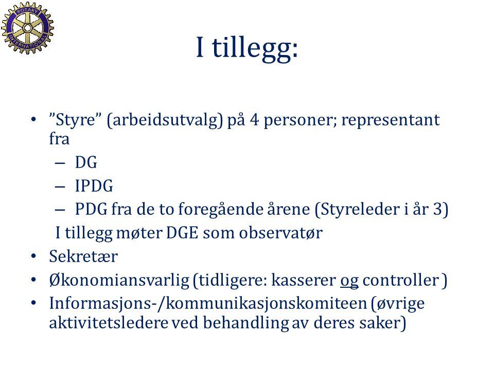 I tillegg: Styre (arbeidsutvalg) på 4 personer; representant fra DG