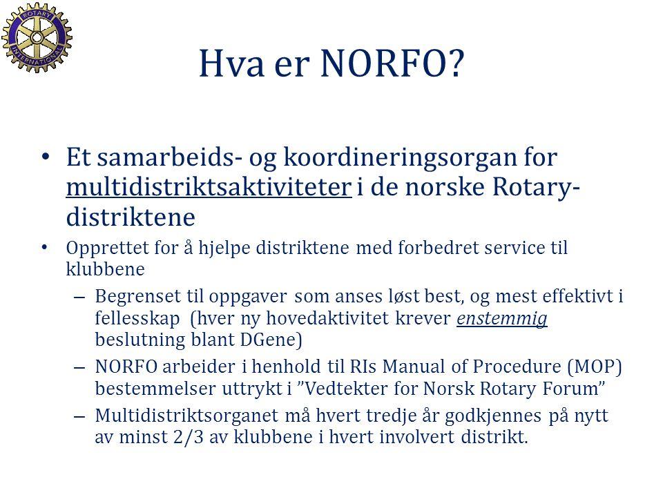 Hva er NORFO Et samarbeids- og koordineringsorgan for multidistriktsaktiviteter i de norske Rotary-distriktene.
