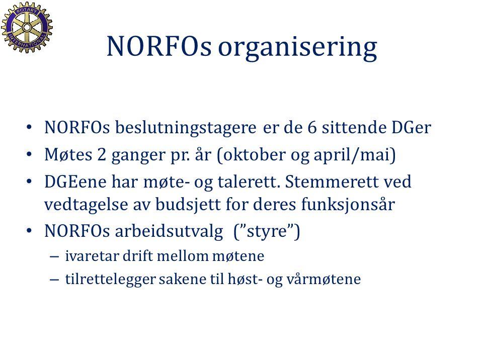 NORFOs organisering NORFOs beslutningstagere er de 6 sittende DGer