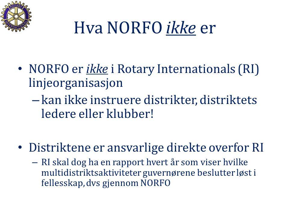 Hva NORFO ikke er NORFO er ikke i Rotary Internationals (RI) linjeorganisasjon. kan ikke instruere distrikter, distriktets ledere eller klubber!