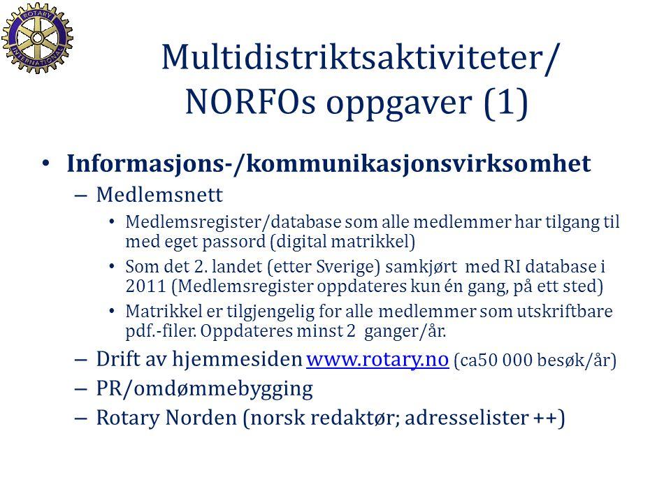 Multidistriktsaktiviteter/ NORFOs oppgaver (1)
