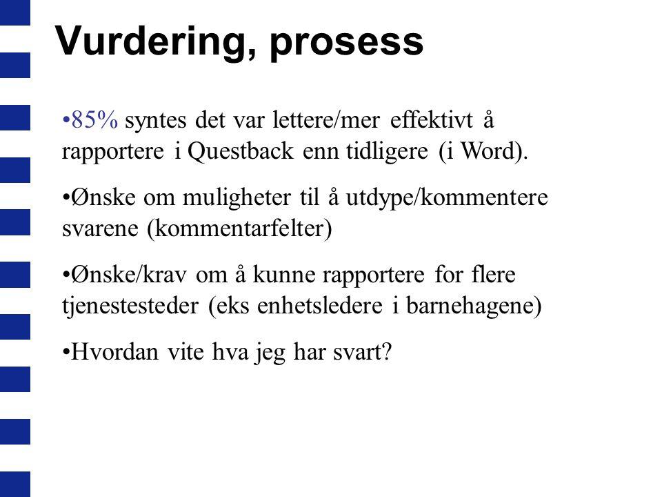 Vurdering, prosess 85% syntes det var lettere/mer effektivt å rapportere i Questback enn tidligere (i Word).