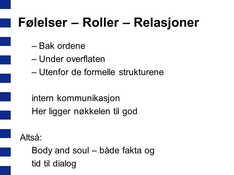 Følelser – Roller – Relasjoner