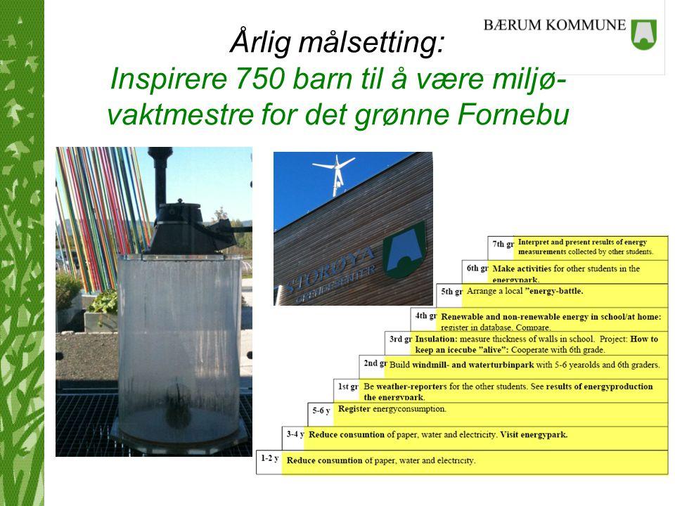 Årlig målsetting: Inspirere 750 barn til å være miljø-vaktmestre for det grønne Fornebu