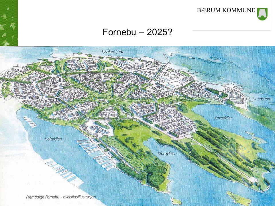 Fornebu – 2025