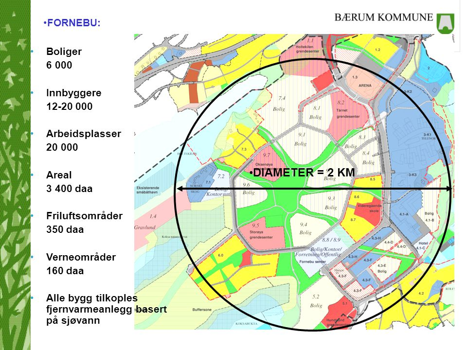 DIAMETER = 2 KM FORNEBU: Boliger 6 000 Innbyggere 12-20 000