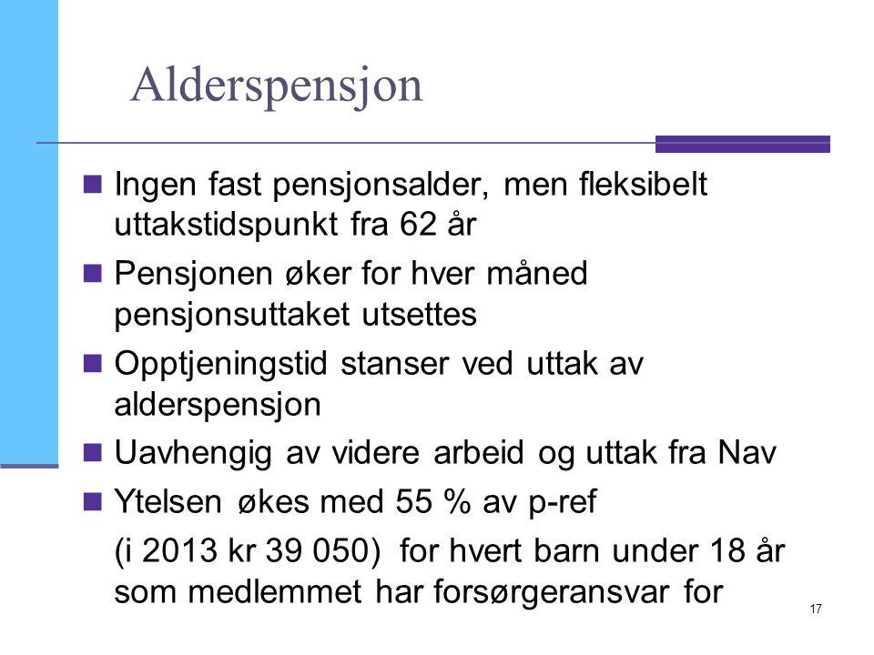 Alderspensjon Ingen fast pensjonsalder, men fleksibelt uttakstidspunkt fra 62 år. Pensjonen øker for hver måned pensjonsuttaket utsettes.