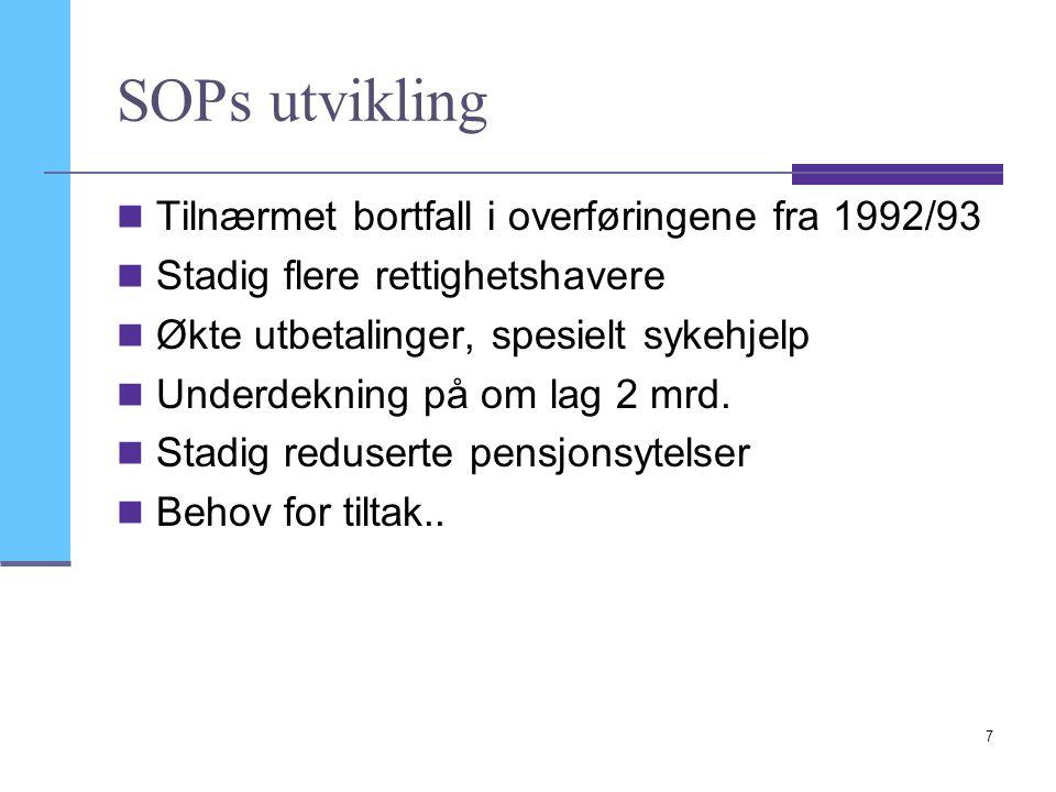 SOPs utvikling Tilnærmet bortfall i overføringene fra 1992/93