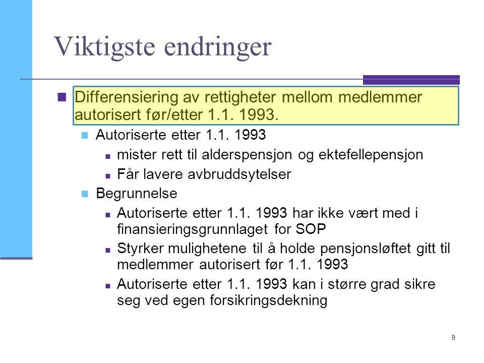 Viktigste endringer Differensiering av rettigheter mellom medlemmer autorisert før/etter 1.1. 1993.