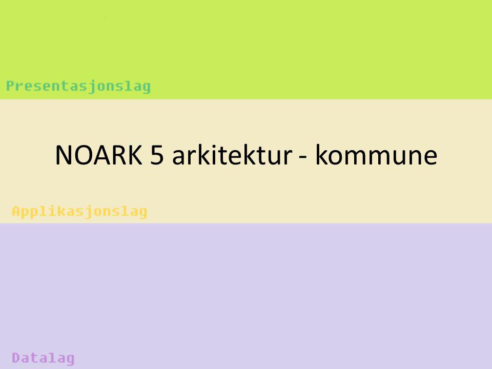 NOARK 5 arkitektur - kommune