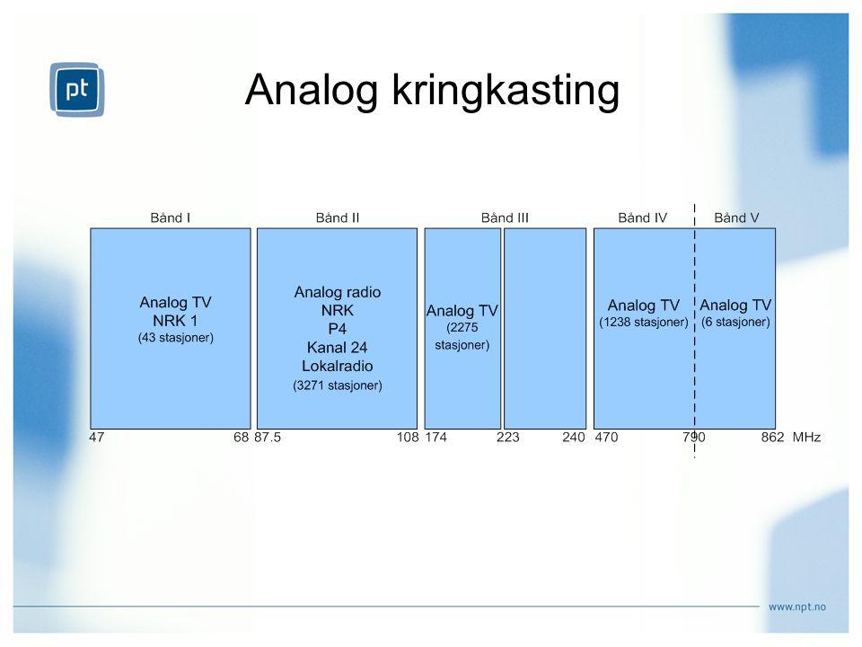Analog kringkasting