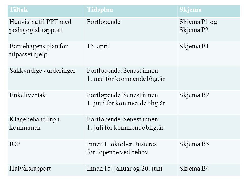 Henvising til PPT med pedagogisk rapport Fortløpende Skjema P1 og