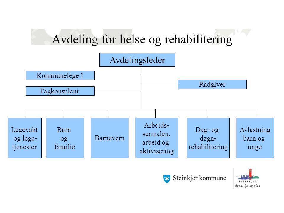 Avdeling for helse og rehabilitering