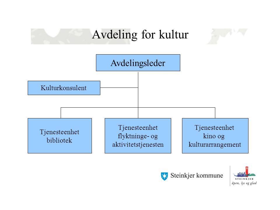 Avdeling for kultur Avdelingsleder