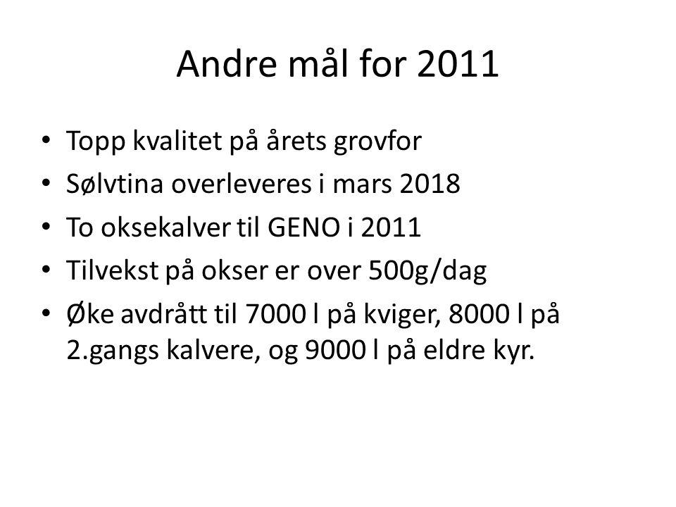 Andre mål for 2011 Topp kvalitet på årets grovfor