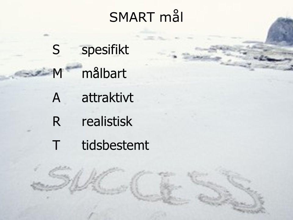 SMART mål S spesifikt M målbart A attraktivt R realistisk