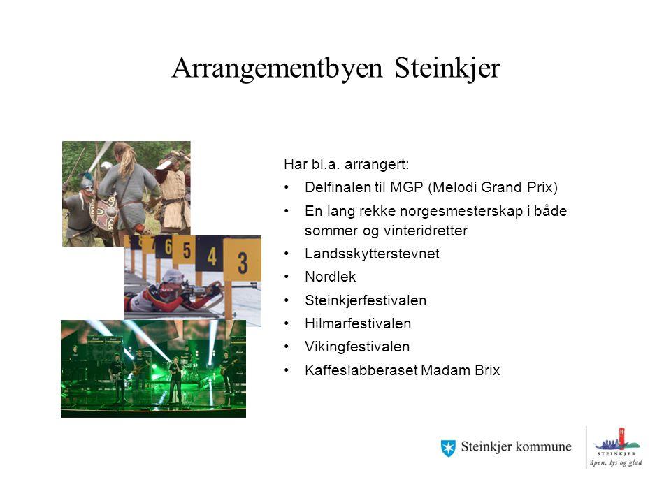 Arrangementbyen Steinkjer