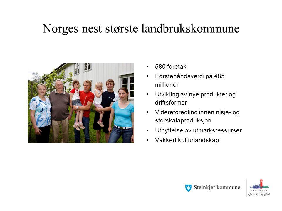 Norges nest største landbrukskommune