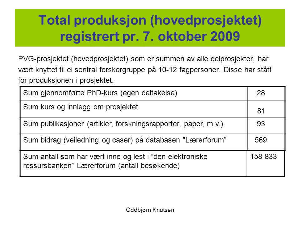 Total produksjon (hovedprosjektet) registrert pr. 7. oktober 2009