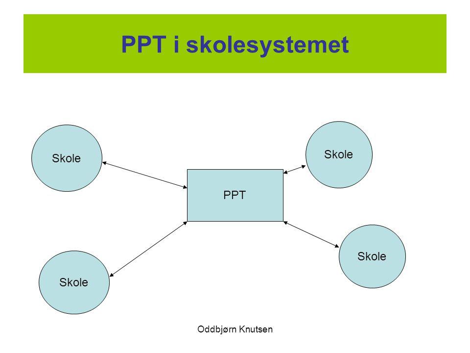 PPT i skolesystemet Skole Skole PPT Skole Skole Oddbjørn Knutsen