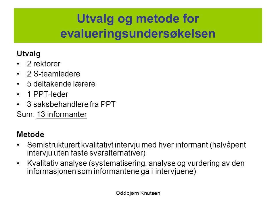 Utvalg og metode for evalueringsundersøkelsen