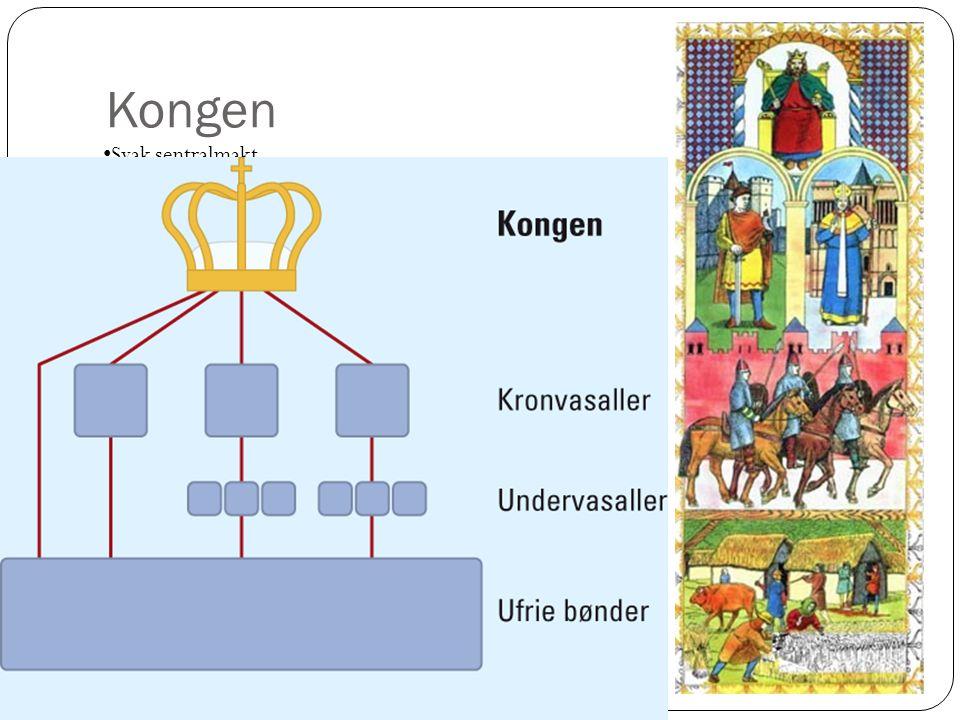 Kongen Svak sentralmakt Vasaller og len Føydal pyramide