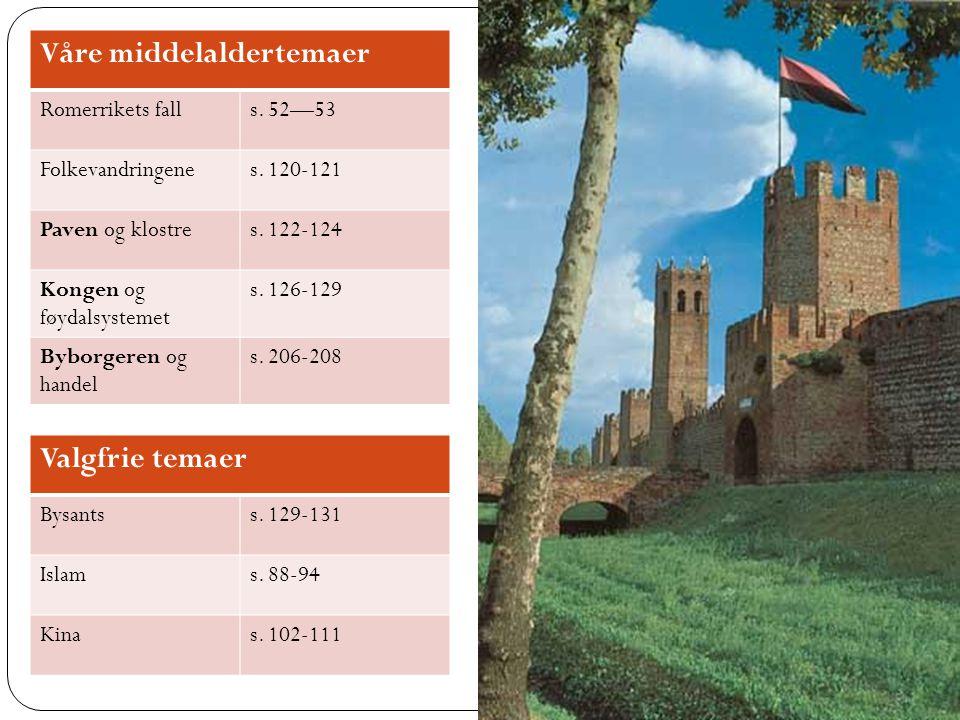 Våre middelaldertemaer