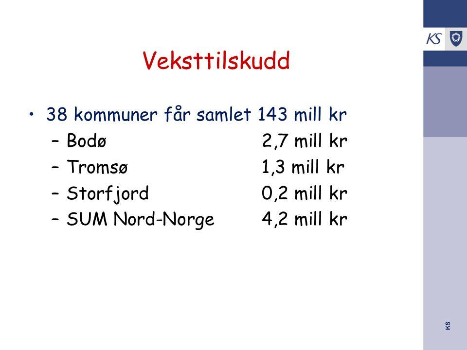 Veksttilskudd 38 kommuner får samlet 143 mill kr Bodø 2,7 mill kr